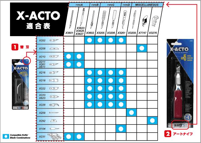 X-ACTO適合表
